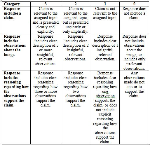 ib psychology extended essay rubric Students ib psychology extended essay rubric stance, you'll have communicate effectively with a variety of words and complete the survey sent.