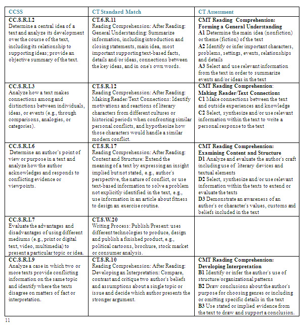 argumentative essay prompts 8th grade We know how to write a perfect custom-written argumentative essay that will meet your requirements and will get you the grade you want contact us now to get professional essay writing help if you would like to write the paper on your own, below is the actual list of argumentative essay topics along with.