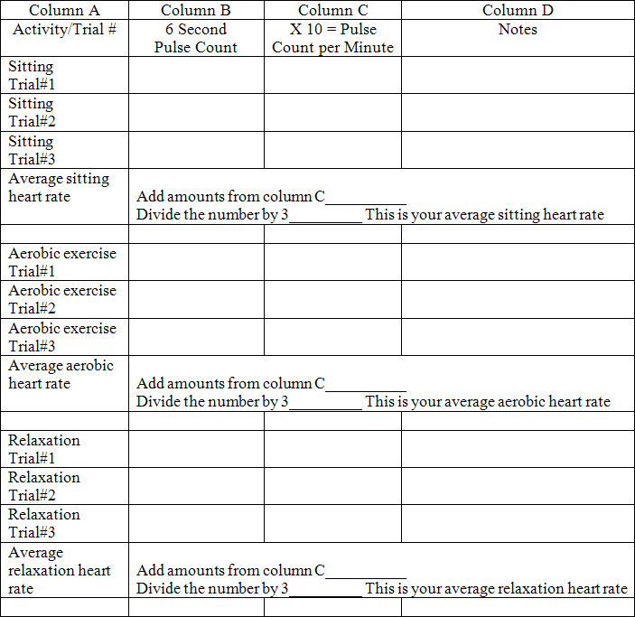 Pulse Rate Data Collection Chart For Heart Rate Lesson Pages 11 12