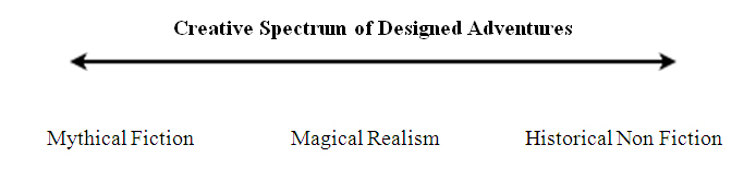 magical realism metaphor How was the term magical realism first used  of franz roh's 1925 essay in which magical realism is  you explain walker's use of metaphor in.