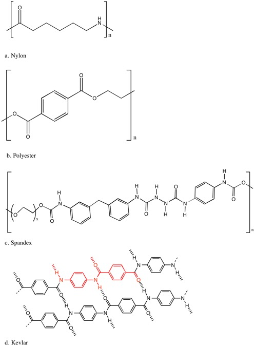 Kevlar Chemical Structure And Properties