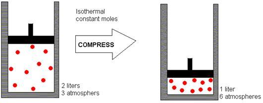 16 04 07  thermodynamics